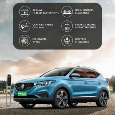 MG ZS EV Electric Cars in india
