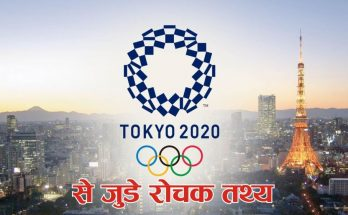 Olympic games facts hindiexplore